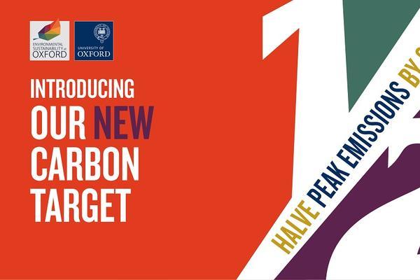 Carbon target banner