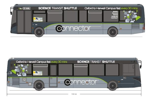 Science Transit Shuttle Connector bus