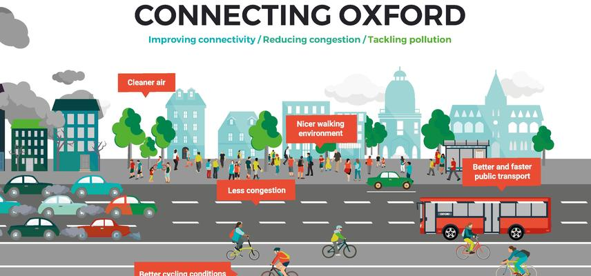Connecting Oxford graphic showing people travelling through Oxford city centre and the tagline 'Improving connectivity; Reducing congestions; Tackling pollution'